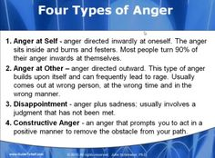 Anger Management Info for Clients - Helpful info from FREE 6-part Anger Management videos from Dr. John Schinnerer @ http://youtu.be/aU6OgEMYgQM