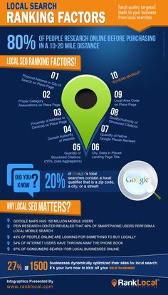 Local Search Ranking Factors | Read the full article: http://www.ranklocal.com/local-search-seo-ranking-factors/ #localseo
