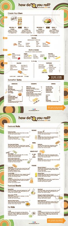 """How do you roll?"" basically a sushi roll place, subway style.  build your own roll :) road trip!"