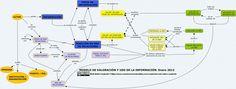 ¿Cuanto vale la información? Mapa conceptual del valor de la información