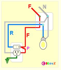 Basic Electrical Wiring, Electrical Layout, Electrical Projects, Electrical Installation, Electrical Engineering, Diy Electronics, Electronics Projects, Solar Energy Projects, Electronic Circuit Projects
