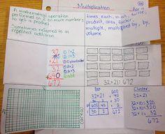 Multiplication Math Journal