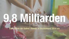 Unsere Zahl des Tages: 9,8 Milliarden Euro setzte der Online-Handel in Deutschland 2014 um. #ecommerce