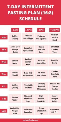 Loose Weight Meal Plan, Weight Loss Workout Plan, How To Lose Weight Fast, Weight Loss Food Plan, Best Weight Loss Foods, Fast Weight Loss, Healthy Weight Loss, Intermittent Diet, Macro Meal Plan