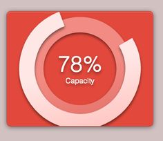 Codepen: a CSS circular progress bar animation.