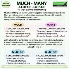 The difference between MUCH, MANY, A LOT OF and LOTS OF in English