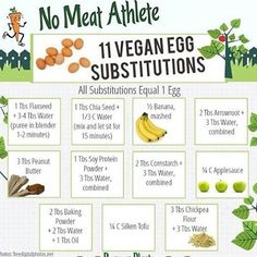 I'm always looking for ways to substitute eggs in a vegan recipe so thought this would be helpful.