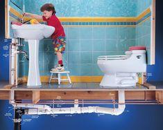 Ever wonder what bathroom plumbing looks like behind walls & under floors! This Infographic breaks it down.
