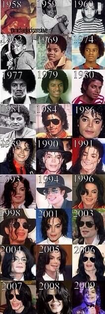 Michael Jackson throughout his life...R.I.P...I believe that's what he was looking for -- Peace within himself...