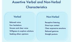 How to Be More Assertive for Better Communication-How you say it matters too!