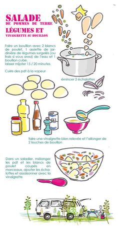 Salade de pommes de terre - Tambouille.fr  Testée et approuvée