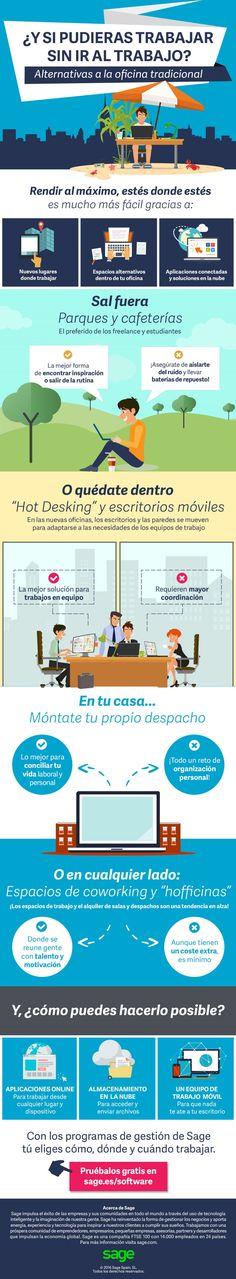 Alternativas a la Oficina tradicional: trabajar sin ir al trabajo