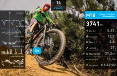 LIT, LIT Pro. Activity tracking for action sports like surfing, BMX. Tracks steps, distance, duration, intensity, jumps, rotations, g-force, airtime, etc.  Water resistant, shock resistant, modular. 6-axis sensor, gyroscope, Bluetooth.  LIT Pro - for motocross http://www.litpro.mx From NZN Labs