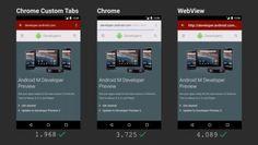 Google recibe soporte para las pestañas personalizables