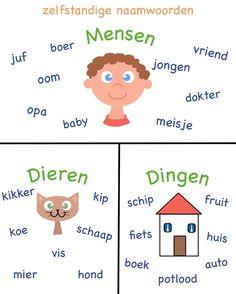 School Teacher, Primary School, Pre School, School Hacks, School Lessons, Learn Dutch, Dutch Language, Spelling And Grammar, Grammar School