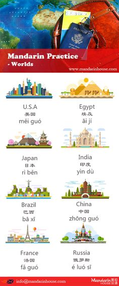 Worlds in Chinese.For more info please contact: bodi.li@mandarinhouse.cn The best Mandarin School in China.