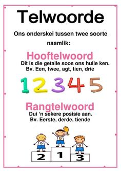 Telwoorde (gekry op FB) Afrikaans Language, Blogger Themes, My Teacher, Design Quotes, Success Quotes, Daydream, Classroom, Napoleon Hill, Activities