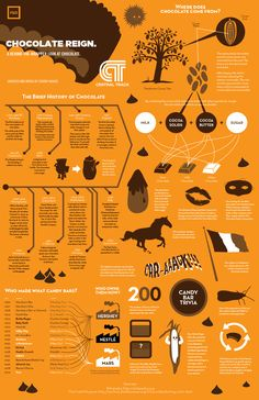 2754_Chocolate_Reign_Infographic