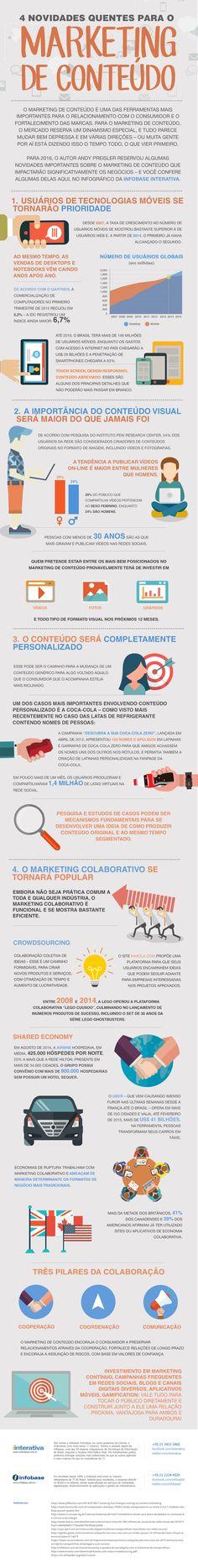 A IInterativa, reservou um infográfico especial, que dá destaque as 4 principais novidades do marketing digital, as chamadas novidades quentes. Confira.