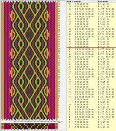 Variation, 40 cards, 3 colors, repeats every 32 rows GTT༺❁