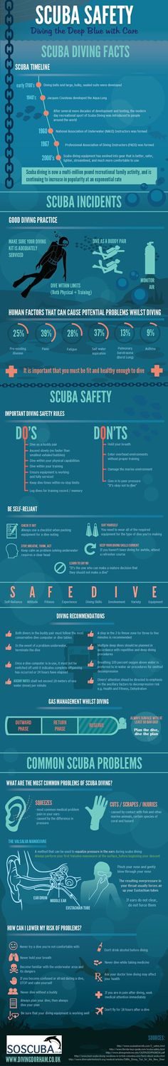 Scuba Safety is so important even to refresh your memory after diving for years and years, this should and probably is embedded in the way you dive!