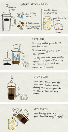 How to make french press coffee, my latest in a series of DIY basics for Dark Rye.