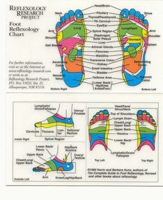 Healthy Feet = Healthy Body (pin to Interesting if it proves so).