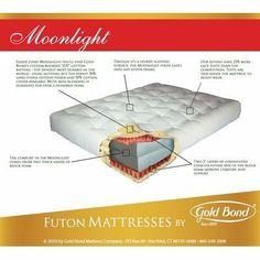 Moonlight Cotton and Foam Futon Mattress Size: King, Color: Burgundy by Gold Bond. $385.68. 614(King)(E) Size: King, Color: Burgundy Features: -8'' Moonlight mattress.-Ultra-plush layers of acrylic fiber hug pure Fibrelon puff batting.-7.5 oz. natural twill cover.-Made in USA.-Batting: Medium. Construction: -9'' box border construction.-Construction: Cotton, Foam. Color/Finish: -Mattress Color: natural. Dimensions: -2 1 1/2'' high-density convoluted foam surroun...