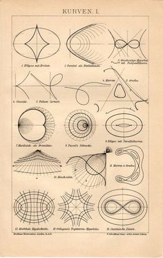 Curves Print Antique Lithograph 1894 Engraving by Craftissimo, €12.95