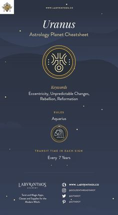 Uranus Astrology Symbol - Characteristics, Planet Energy and More - Kerstin Poth - Astrology party Astrology Planets, Tarot Astrology, Astrology Numerology, Zodiac Signs Astrology, Astrology Chart, Zodiac Horoscope, Neptune Astrology, Numerology Chart, Uranus Planet