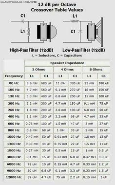 Amplifier wiring diagrams Car Audio Car amplifier, Car