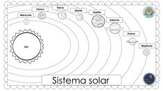Ficha Sistema Solar Sun Projects, Solar System Projects, Space Projects, Space Crafts, Science Projects, Space Activities For Kids, Preschool Activities, Solar System Pictures, Solar Planet
