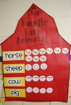 "Fabulous in First: Farm...Graphing activity, ""Our Favorite Farm Animals"""