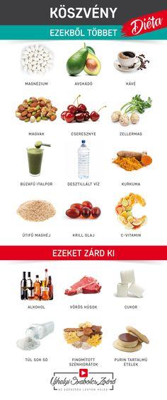 Zard, Vitamin C, Home Remedies, Health, Fitness, Diet, Turmeric, Health Care, Home Health Remedies