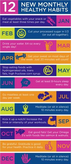 Monthly Health Habits