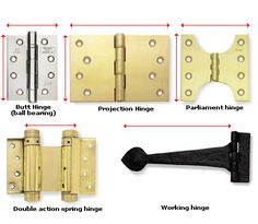 Types Of Hinges For Doors
