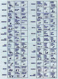 Handwriting Analysis Card (iv)