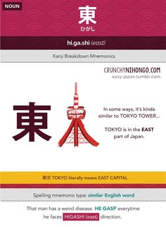 n5-vocabulary-higashi-east