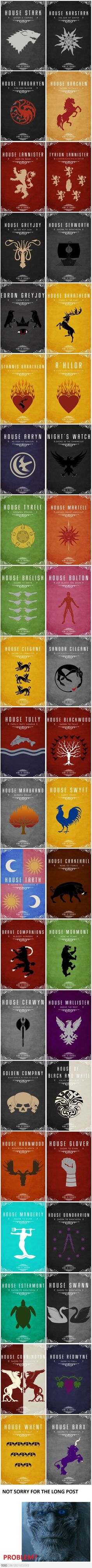 All the Houses in Game Of Thrones.