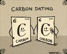 Math behind carbon dating