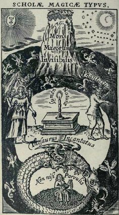 Engraving from Thomas Vaughan Lumen de lumine, London, 1651. -- invisible mountain of the wise, with its hidden alchemical treasure.