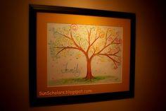 Sun Scholars: Family Tree Inspirations