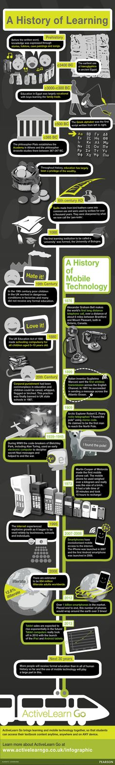 A History of Learning - A History of Mobile Technology Infographic.