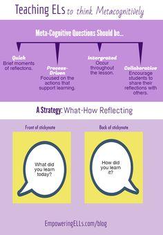 metacognitive strategies for ELLs - ELL strategies