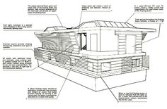 """The Danish Design studio Sanitov has designed and built a sustainable floating house, called Inachus. It is built according to the """"Dutch"""" system with a concrete box and lightweight top. Sustainable measures are integrated in the design and it is part of the Urdiamonia Project, which promots the re-integration of rivers into the urban fabric. Link: http://www.waterloft.nl/bijzondere-duurzame-deense-waterwoning/"""