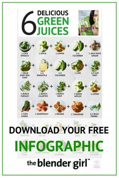 Green Juice Cheat Sheet - 6 Delicious Green Juices - The Blender Girl Healthy Detox, Healthy Juices, Healthy Drinks, Healthy Foods, Healthy Life, Healthy Living, Healthy Recipes, Nutrition Tips, Health And Nutrition