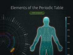Use this interactive tool to find out how the chemical elements impact on our bodies, the world around us and see how they changed history
