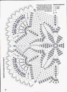 Kira scheme crochet: Scheme crochet no. Filet Crochet, Mandala Au Crochet, Débardeurs Au Crochet, Crochet Doily Diagram, Crochet Dollies, Crochet Doily Patterns, Crochet Borders, Crochet Chart, Crochet Home