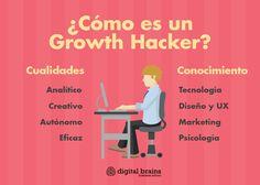 El #marketing y en concreto el #marketingdigital no para de generar nuevos perfiles profesionales como #GrowthHacker