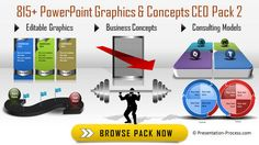 Editable PowerPoint Graphics CEO Pack 2 with 815+ high end graphics, concepts, consulting models and more for business presentations. Find only at http://www.presentation-process.com/powerpoint-graphics-concepts-diagrams-ceo2.html